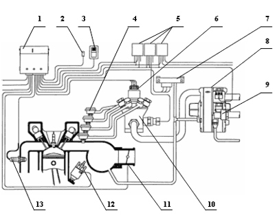 Схема системы распределенного впрыска топлива фото 856